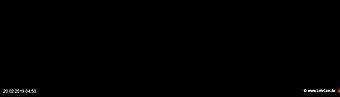 lohr-webcam-20-02-2019-04:50