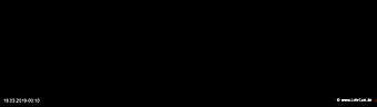 lohr-webcam-19-03-2019-00:10