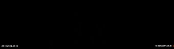 lohr-webcam-25-11-2019-01:10