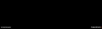 lohr-webcam-12-10-2019-04:30