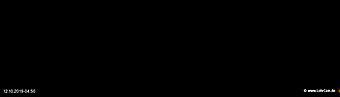 lohr-webcam-12-10-2019-04:50