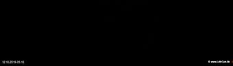 lohr-webcam-12-10-2019-05:10