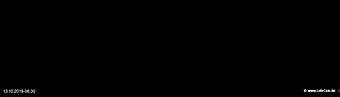 lohr-webcam-13-10-2019-06:30