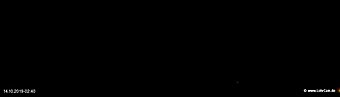 lohr-webcam-14-10-2019-02:40