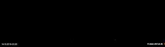 lohr-webcam-14-10-2019-03:20