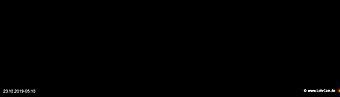 lohr-webcam-23-10-2019-05:10
