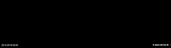 lohr-webcam-23-10-2019-05:20