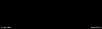 lohr-webcam-25-10-2019-04:40
