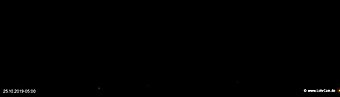 lohr-webcam-25-10-2019-05:00