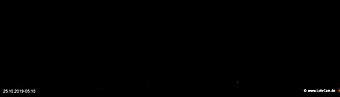 lohr-webcam-25-10-2019-05:10