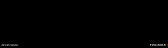lohr-webcam-25-10-2019-05:30