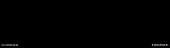 lohr-webcam-01-01-2020-03:40