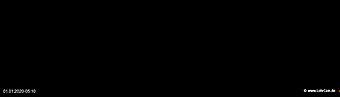 lohr-webcam-01-01-2020-05:10