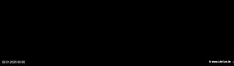 lohr-webcam-02-01-2020-00:00