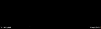 lohr-webcam-02-01-2020-02:20