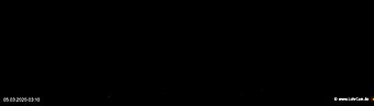 lohr-webcam-05-03-2020-03:10